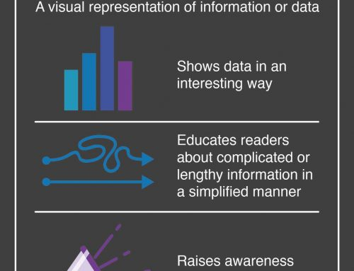 Infographics for Beginners